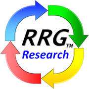 RRG Research