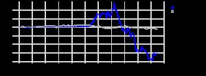 Berkshire Hathaway Long Equity Portfolio Historical Technology Stock Selection Return www.abworks.com